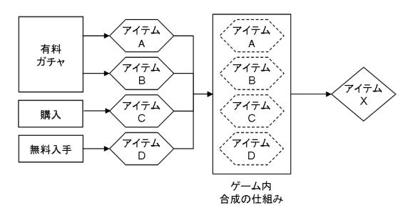 ガイドライン画像3