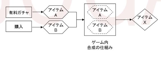 ガイドライン画像4